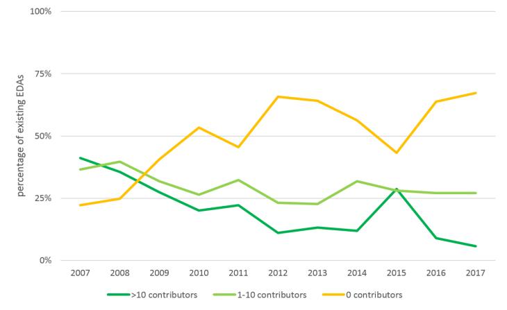 chart_1-2-3_2018-09-24