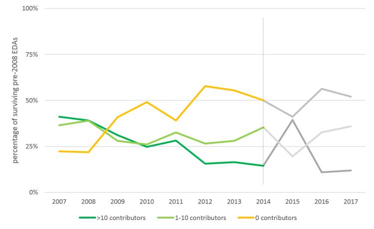 chart_1-2-7_2018-09-24